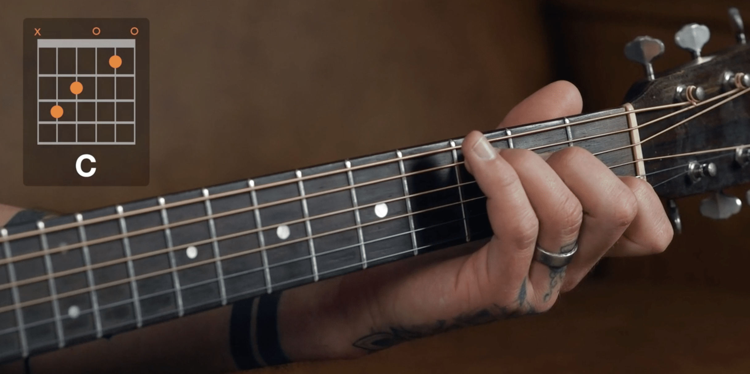 Learn C and C Chord Finger Position   Learn to Play Guitar ...