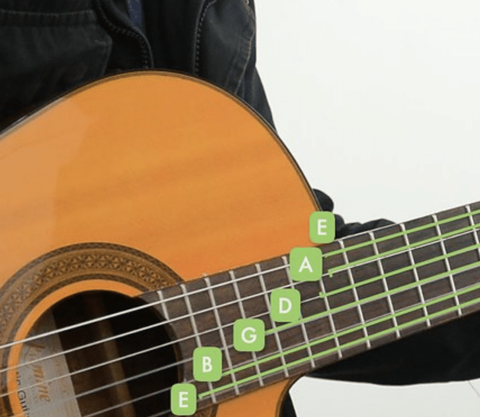 How To Play Guitar In Open C Tuning Step By Step Video