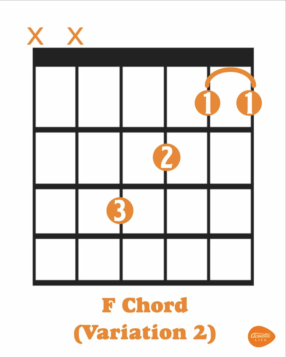 The F Chord on Guitar Everything YOU Need to Know   Acoustic Life