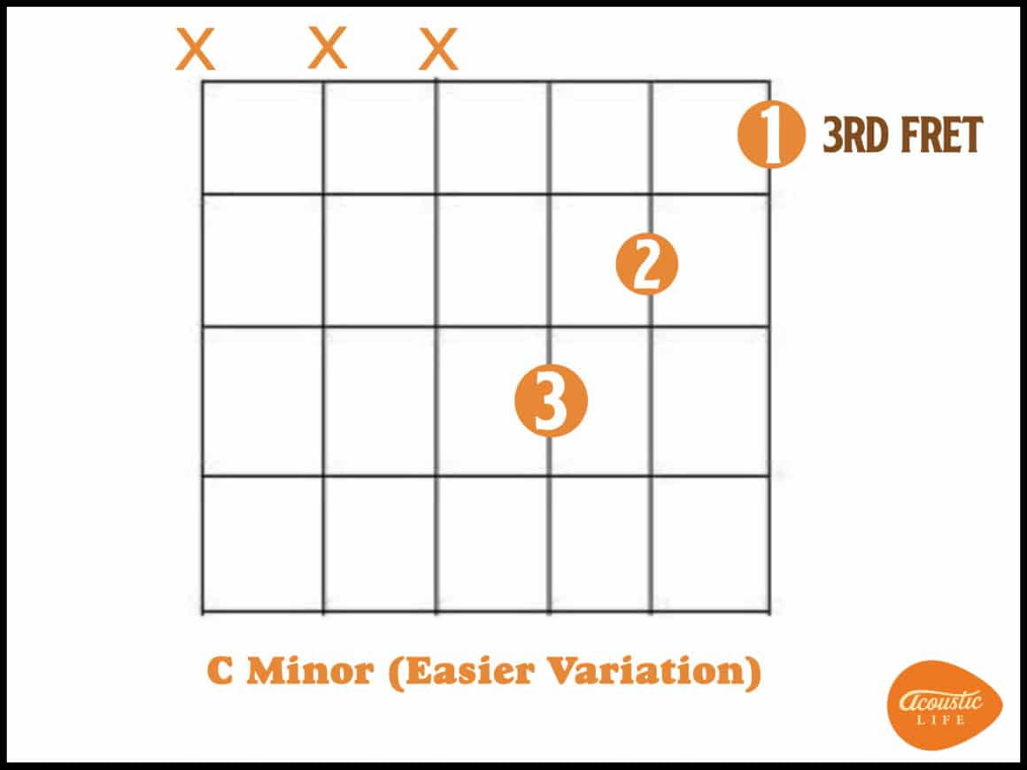 C Minor Chord [15 Chord Hacks You Can't Miss]   Acoustic Life